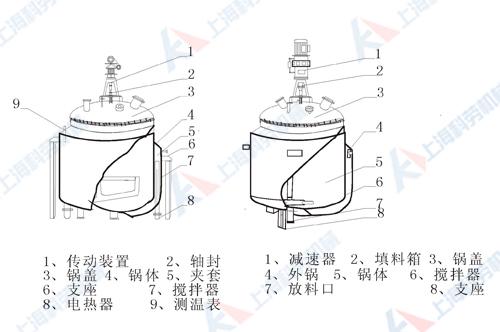 五,电加热反应釜cad结构图